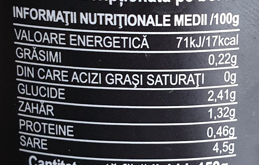 Olympia Ardei Jalapeno - Nutrition facts