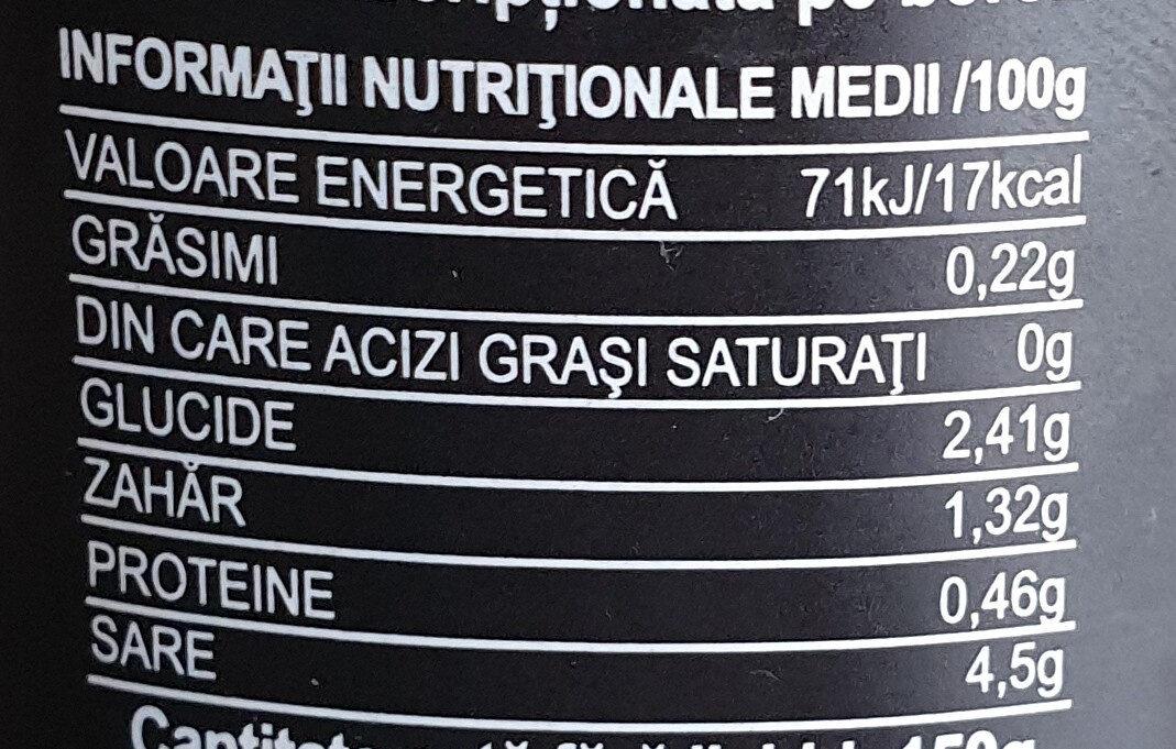 Olympia Ardei Jalapeno - Nutrition facts - ro