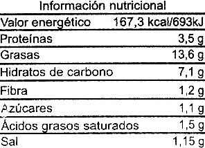 Paté vegetal - Información nutricional
