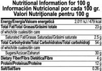 Gluten Free Blueberry Granola Bars - Informations nutritionnelles