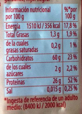 Pasta Lenteja Roja - Información nutricional