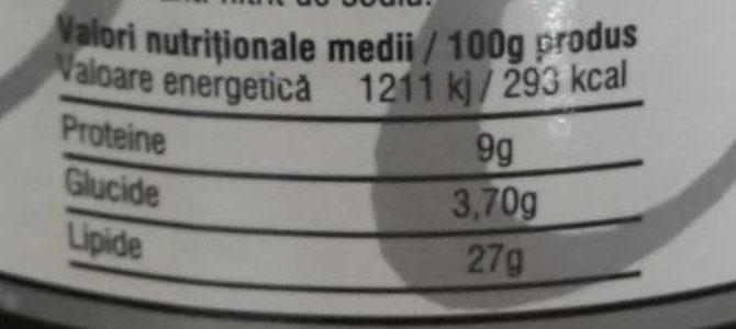 Pate cu ficat de pui - Nutrition facts - ro