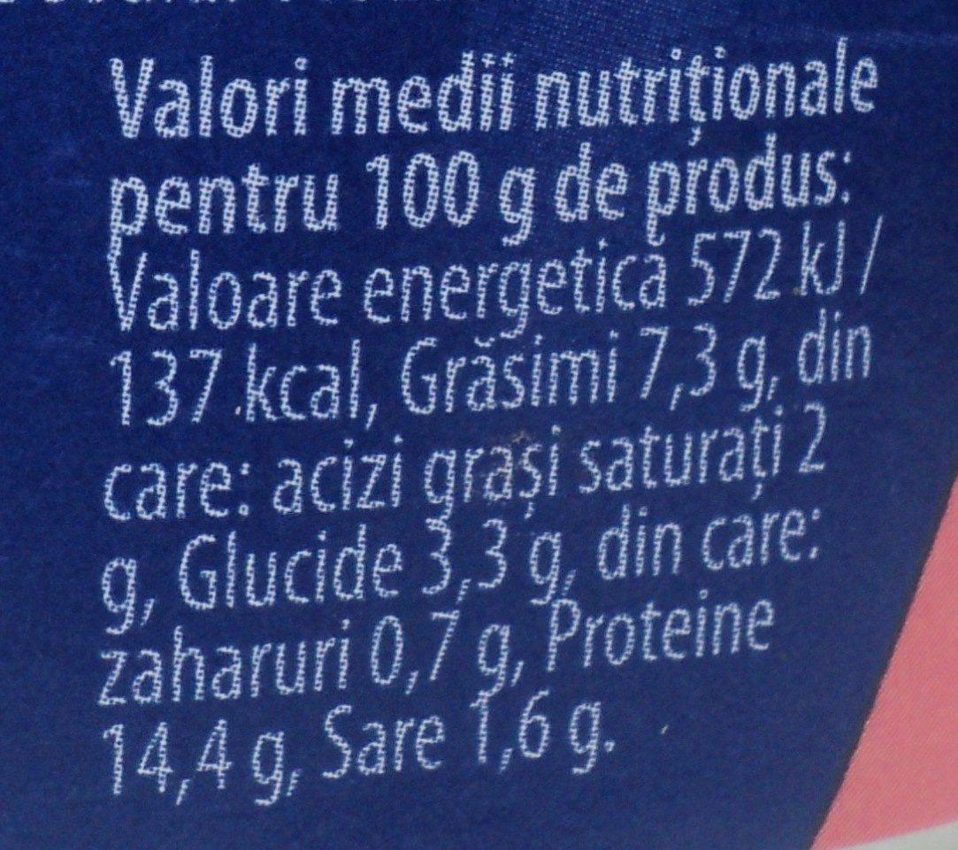 Atelier Mediaș Carne de pasăre - Informations nutritionnelles