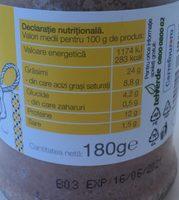 Drag de Romania Pate de porc - Voedingswaarden