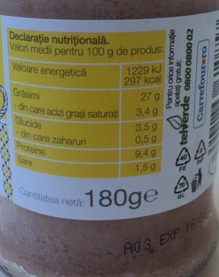 Drag de Romania Pate de pui - Voedingswaarden