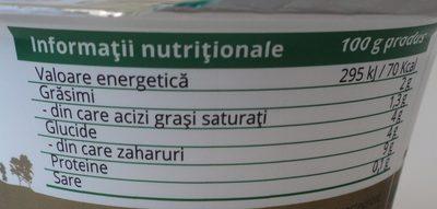 Olympus Stragghisto Iaurt grecesc - Nutrition facts