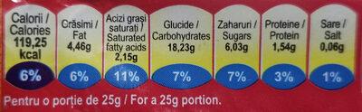 Phoenix Biscuiti cu crema cacao - Nutrition facts