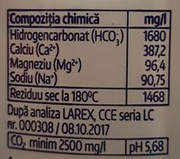 Borsec, regina apelor minerale apă minerală, natura carbogozoasă - Ingredients - en