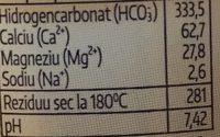 Water Mineral Natural Borsec Still 500ML 1 / 12 - Ingrediënten