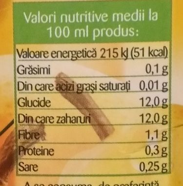 Nectar pere - Nutrition facts - ro