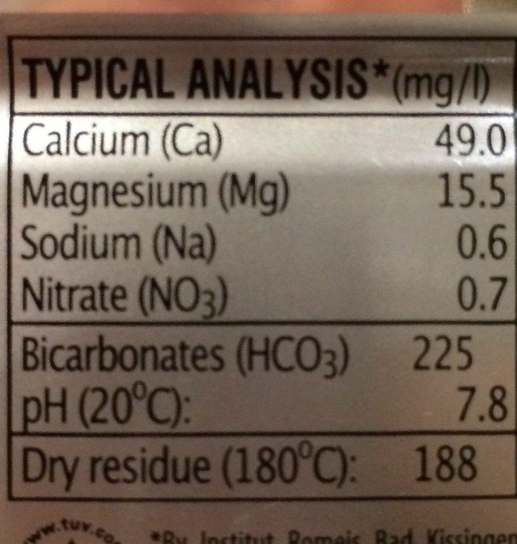 Aqua Carpatica: Still Water 500ML (Pet Bottle) - 500ML - Ingredienti - fr