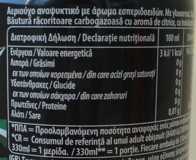 Mountain Dew - Nutrition facts - ro