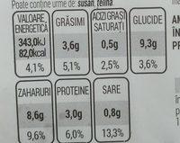 Mega Apetit Salata orientala - Informations nutritionnelles