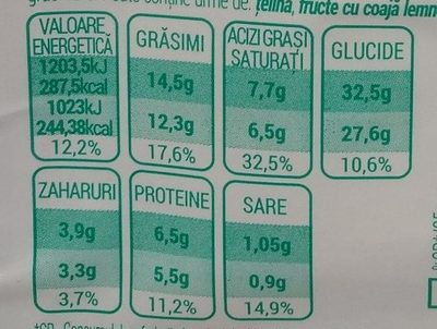 Mega Apetit Sandwich cu salam banatean si cascaval afumat - Nutrition facts - ro