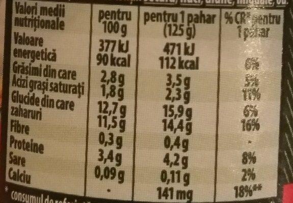 Danone Activia Iaurt Musli Capsuni - Nutrition facts - ro