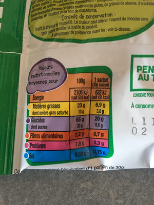 Oursons nappes - Nutrition facts