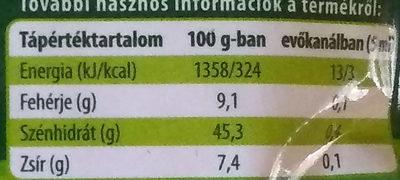 Morzsolt kakukkfű - Informations nutritionnelles - hu