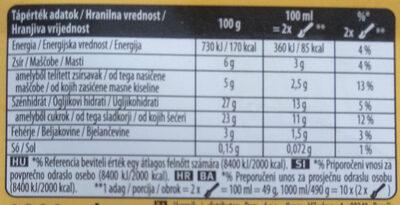 - Informations nutritionnelles - hu