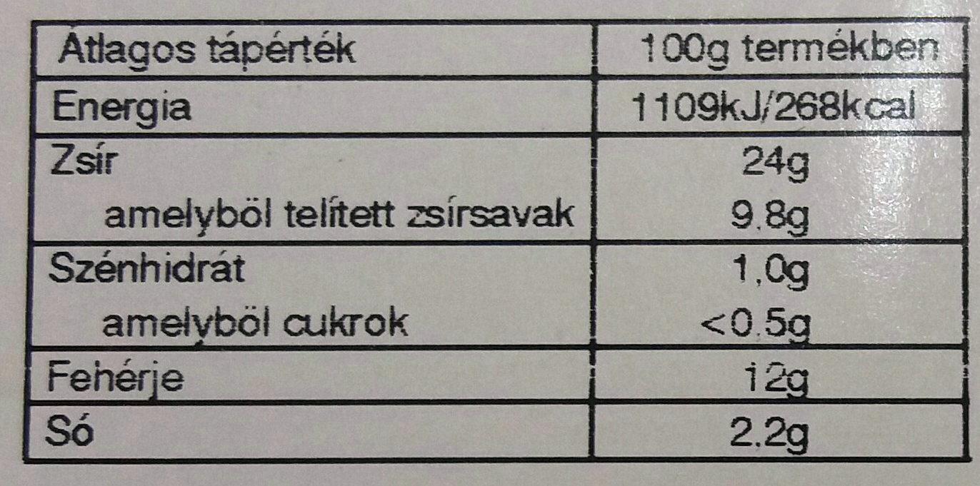 Bécsi virsli - Nutrition facts