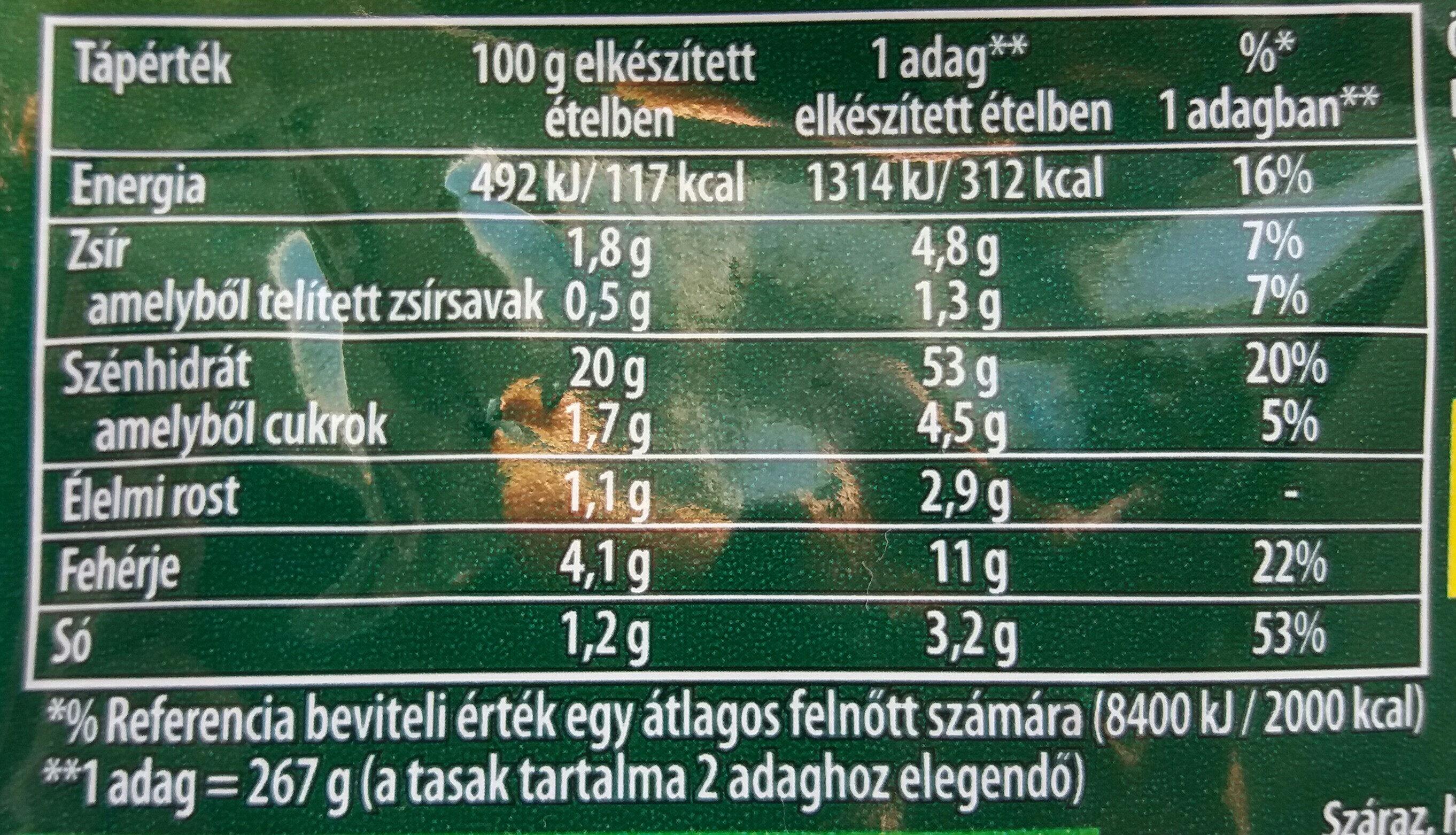 Magyaros tészta paprikáscsirke szósszal - Informations nutritionnelles
