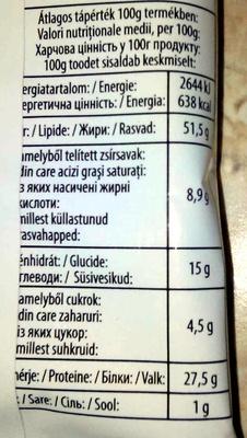 Alune sărate și prăjite - Nutrition facts