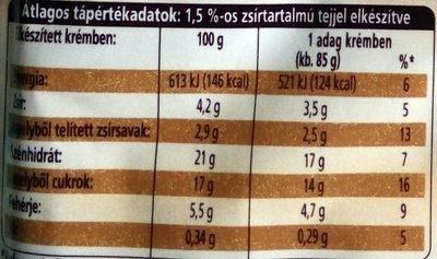 Čokoladni mus - Voedingswaarden