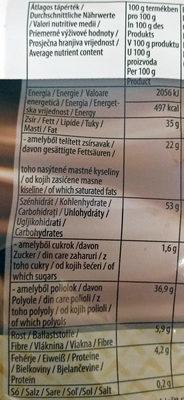 Kakaós  kérmmel töltött ostya - Informations nutritionnelles