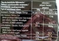 Soba nouilles sautées curry - Nutrition facts