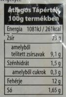 Classic Koktél Virsli - Nutrition facts - hu