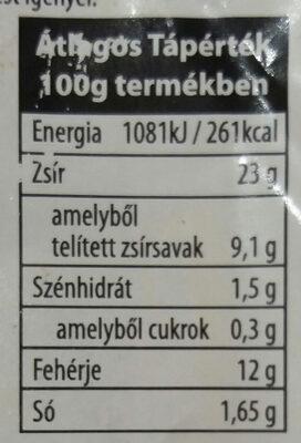 Classic Koktél Virsli - Nutrition facts