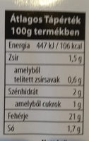 Kemencés sült pulykamell sonka - Informations nutritionnelles - hu