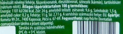 Classic Bécsi Virsli - Nutrition facts