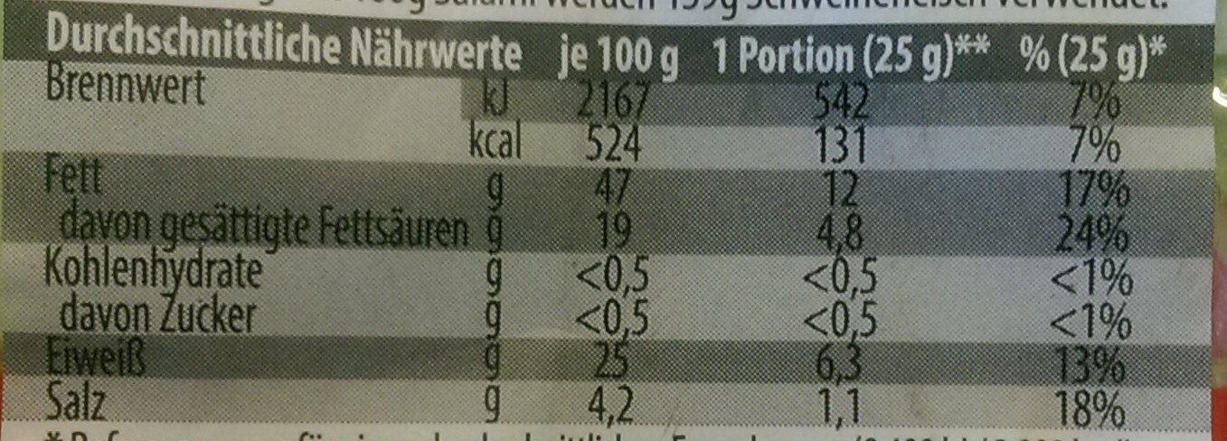 Salami - Nährwertangaben - de