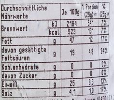 Echt ungarische Salami - Nutrition facts - de