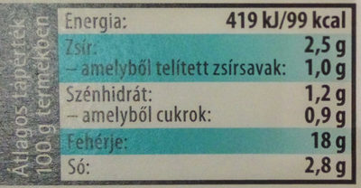 smoked ham - Informations nutritionnelles - en