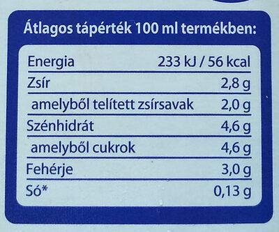 Magyar tej - Informations nutritionnelles - hu