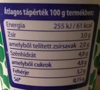 Magyar natúr joghurt - Nutrition facts - hu