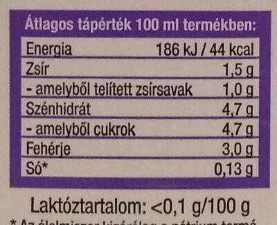 Laktosz mentes tej - Informations nutritionnelles