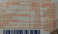 Habtejszín 30% - Nutrition facts - hu