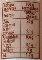 Nádudvari sertés májas - Informations nutritionnelles - hu