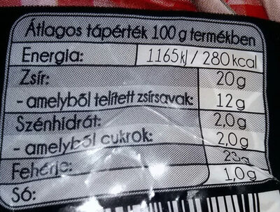 Mozzarella - Nutrition facts