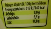 Ricotta - Informations nutritionnelles - en
