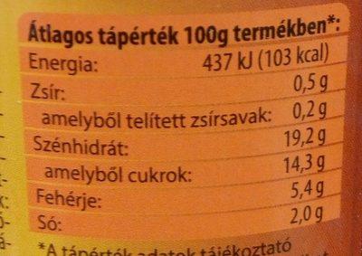 Chilis bab darált marhahússal - Informations nutritionnelles - hu