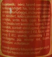 Csípős vagdalt - Ingrédients - hu