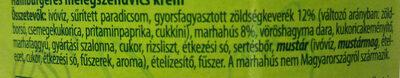 Hamburgeres melegszendvics krém - Ingredients - hu