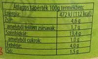 Hamburgeres melegszendvics krém - Nutrition facts - hu