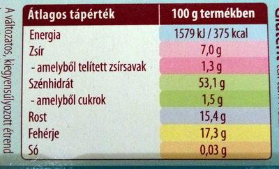 Zabkorpa - Informations nutritionnelles