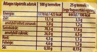 Cerbona Narancsos-fahéjas ropogós müzliszelet - Informations nutritionnelles - hu