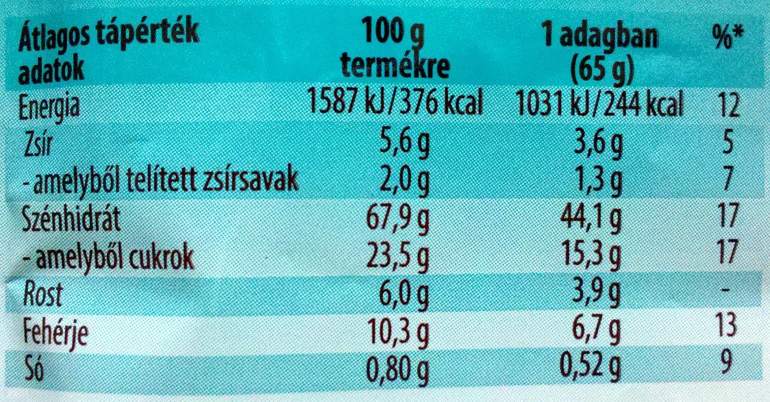 Erdei gyümölcsös zabkása - Informations nutritionnelles - hu