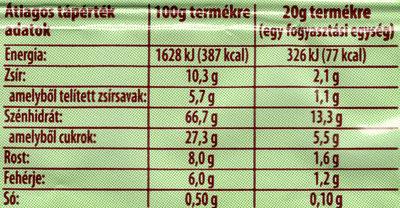 Almás müzliszelet citrommal - Nutrition facts